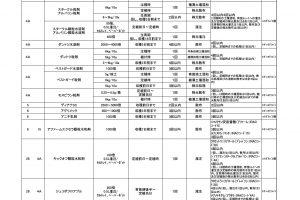防除所ニュース 平成30年第4号「ネギハモグリバエ情報」3